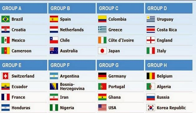 Fifa-World-Cup-2014-groups-iAfrica.tv_