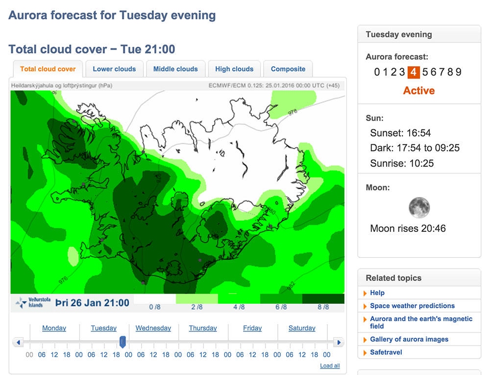 Auroras-in-Iceland-Forecast