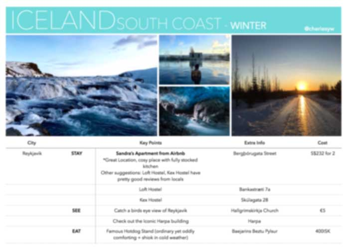 Iceland-Winter-Itinerary-Download