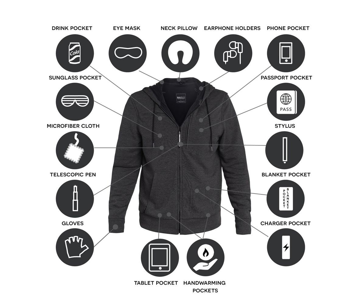 baubax-jacket-travel-essentials