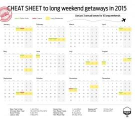 Long Weekend Getaways Singapore 2015