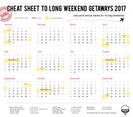 Guide to Singapore Long Weekend Getaways 2017